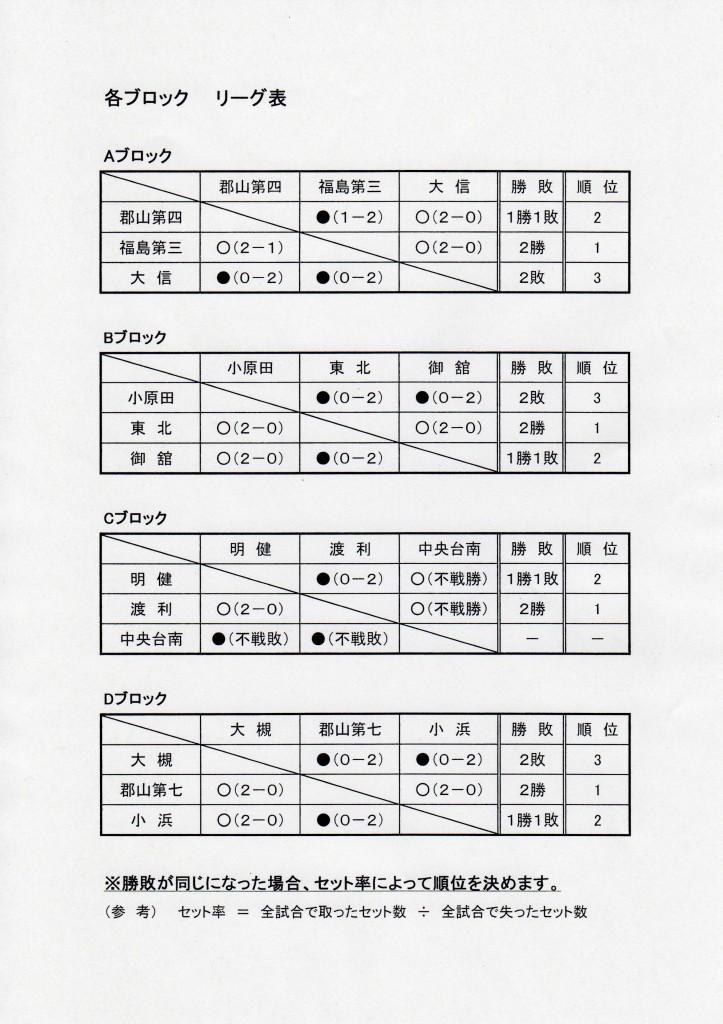 fuzokuhai-league